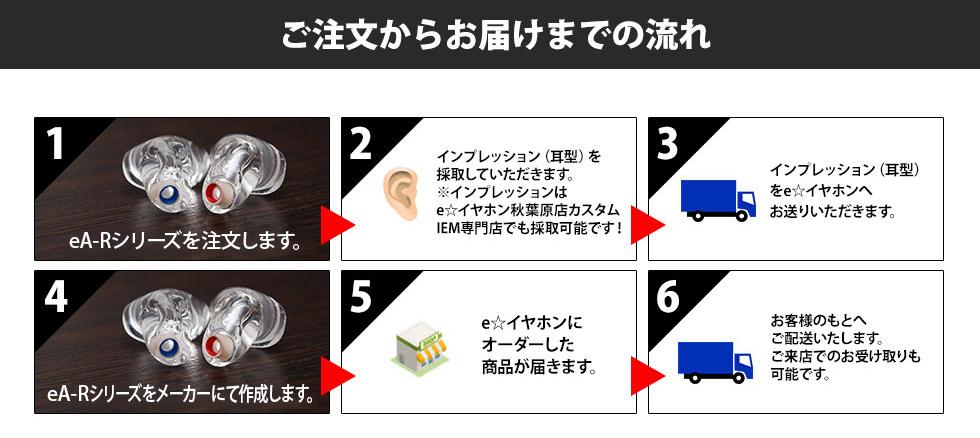 e☆イヤホンオリジナルイヤーピース紹介画像