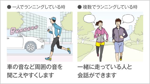 ●一人でランニングしている時:車の音など周囲の音を聞こえやすくします ●複数でランニングしている時:一緒に走っている人と会話ができます